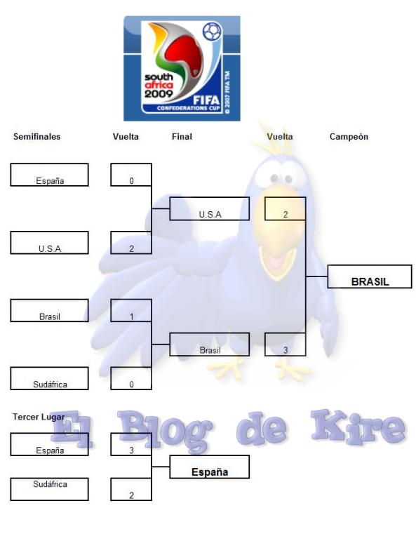 Copa Confederaciones 2009.jpg