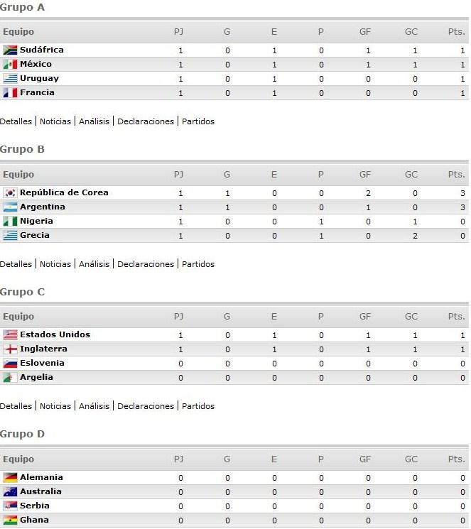 Image Result For Vivo Argentina Vs Nigeria En Vivo Gratis Vivo